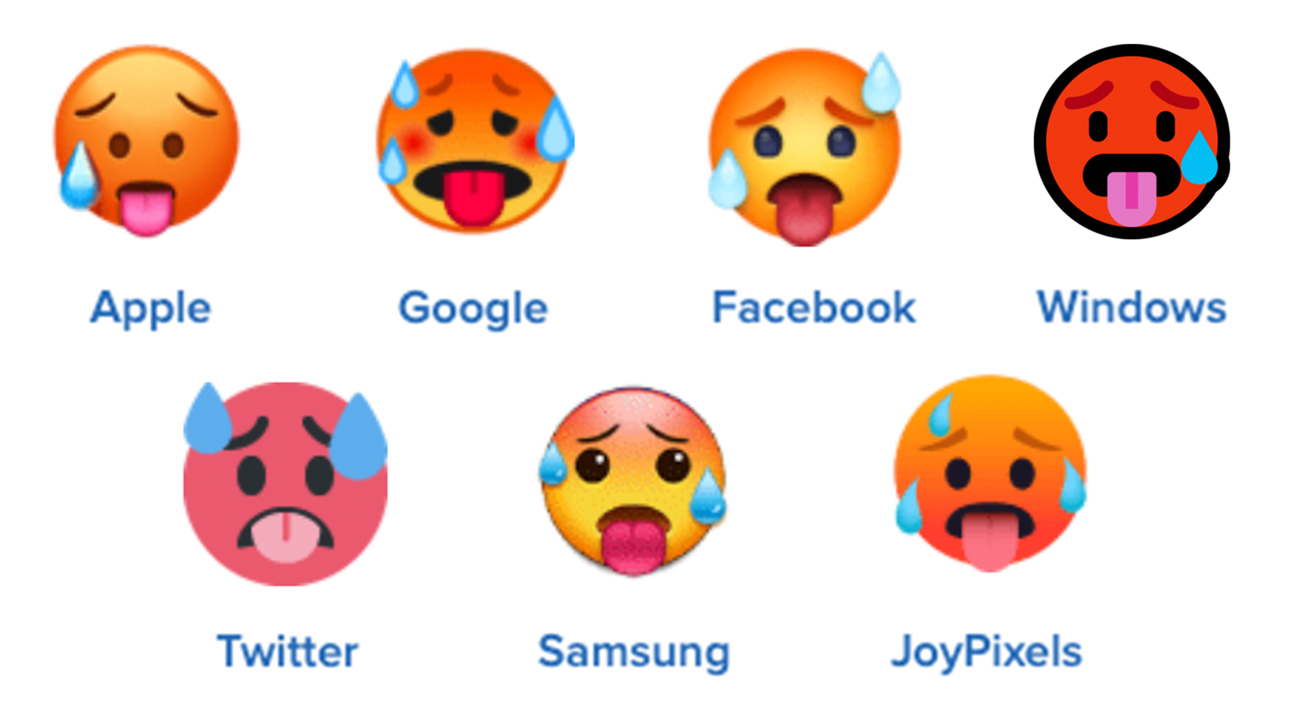 hot face emojis on different platforms