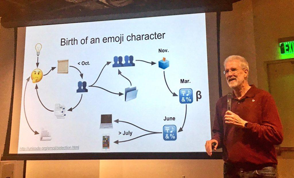 Mark Davis, Mark Davis of Unicode Consortium, Unicode Consortium