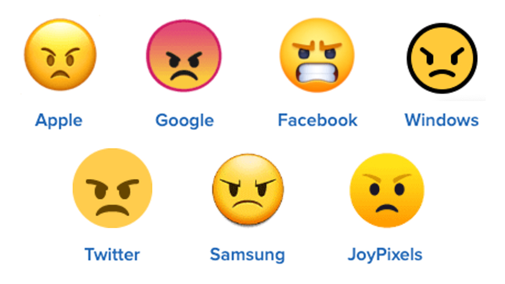 angry emoji on different platforms