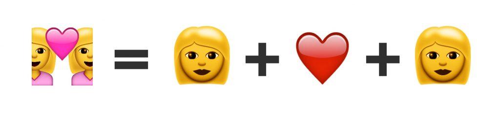 Emoji sequence, emoji 13.1, emoji 13.1 release