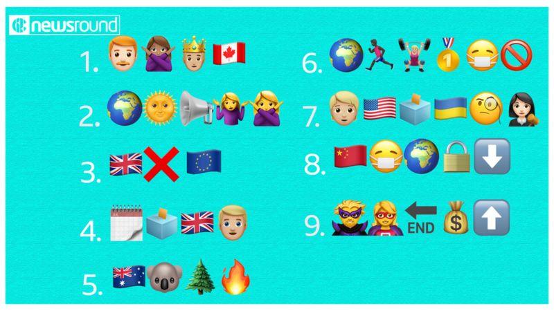 BBC Emoji quiz
