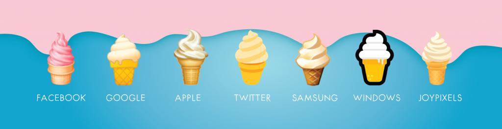 soft ice cream emoji on different platforms