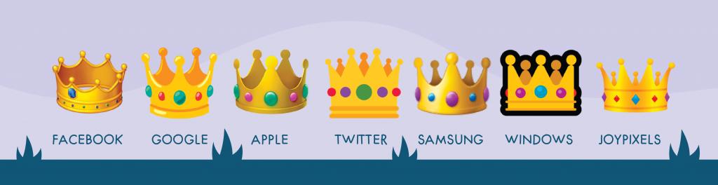 crown emoji on different platforms