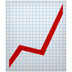 📈 chart increasing Emoji on Apple Platform