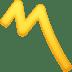 〽️ Part Alternation Mark Emoji on Facebook Platform