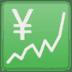 💹 chart increasing with yen Emoji on Google Platform