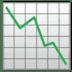 📉 chart decreasing Emoji on Google Platform