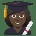 👩🏿🎓 woman student: dark skin tone Emoji on Joypixels Platform