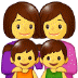 👩‍👩‍👧‍👦 family: woman, woman, girl, boy Emoji on Samsung Platform