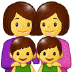 👩‍👩‍👦‍👦 family: woman, woman, boy, boy Emoji on Samsung Platform