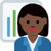 👩🏿‍💼 woman office worker: dark skin tone Emoji on Twitter Platform