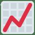 📈 chart increasing Emoji on Twitter Platform