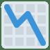 📉 chart decreasing Emoji on Twitter Platform