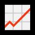 📈 chart increasing Emoji on Windows Platform