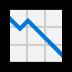 📉 chart decreasing Emoji on Windows Platform
